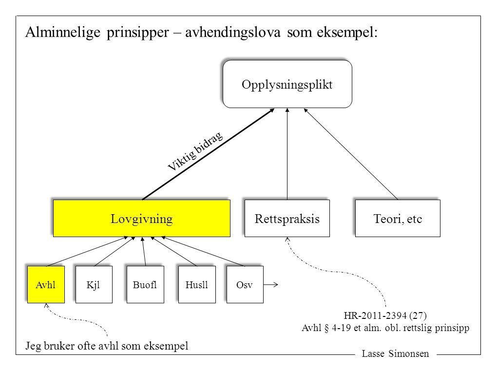 Alminnelige prinsipper – avhendingslova som eksempel: