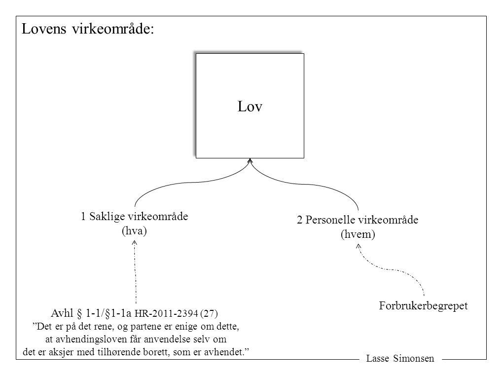 Lovens virkeområde: Lov 1 Saklige virkeområde 2 Personelle virkeområde