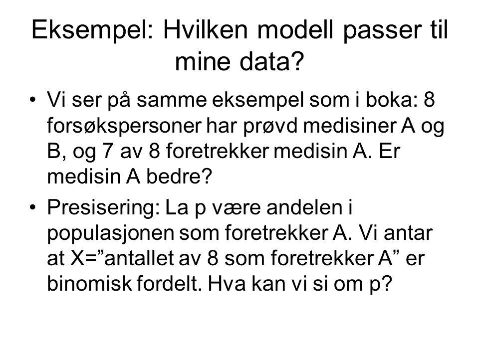 Eksempel: Hvilken modell passer til mine data