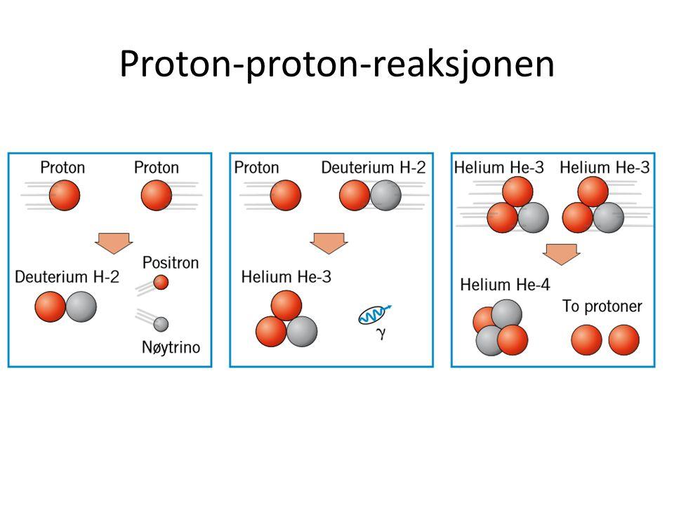 Proton-proton-reaksjonen