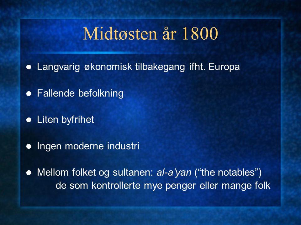 Midtøsten år 1800 Langvarig økonomisk tilbakegang ifht. Europa