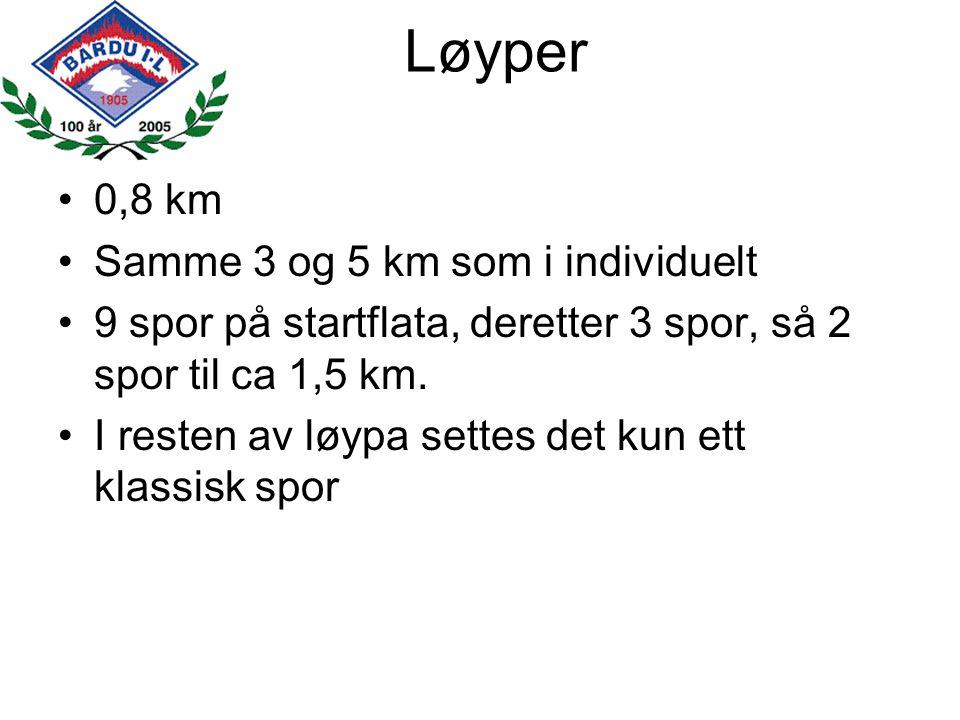 Løyper 0,8 km Samme 3 og 5 km som i individuelt