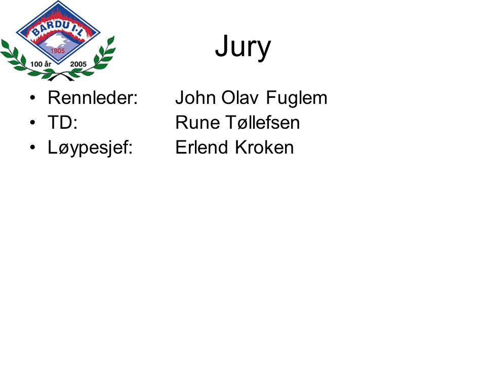Jury Rennleder: John Olav Fuglem TD: Rune Tøllefsen