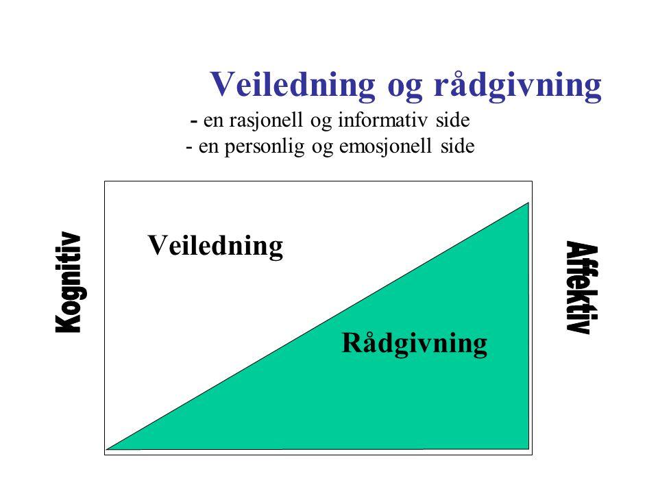 Veiledning og rådgivning - en rasjonell og informativ side - en personlig og emosjonell side