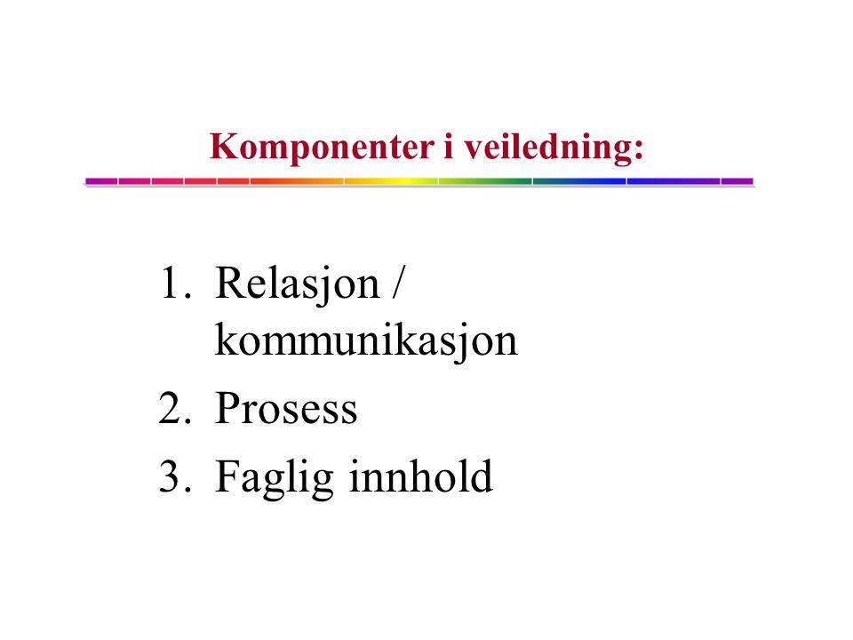 Komponenter i veiledning: