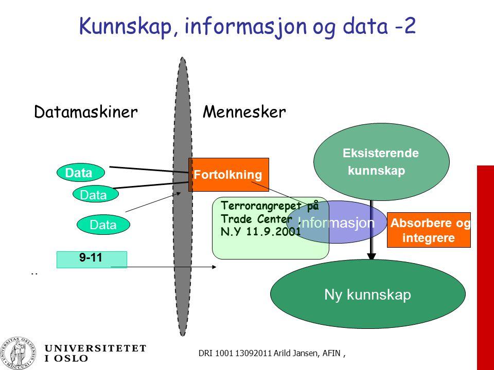 Kunnskap, informasjon og data -2
