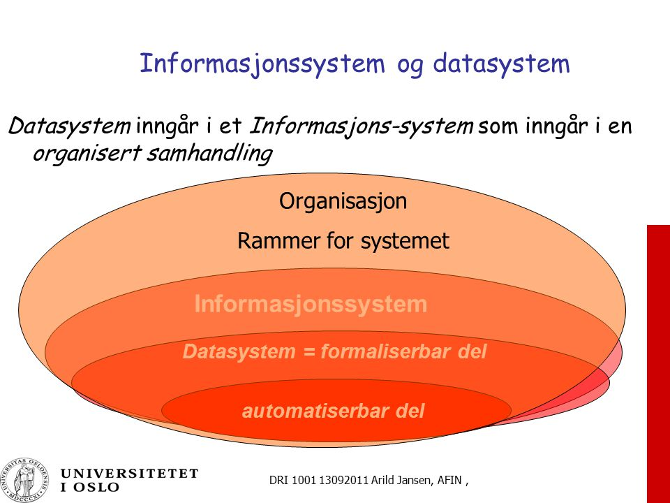 Informasjonssystem og datasystem