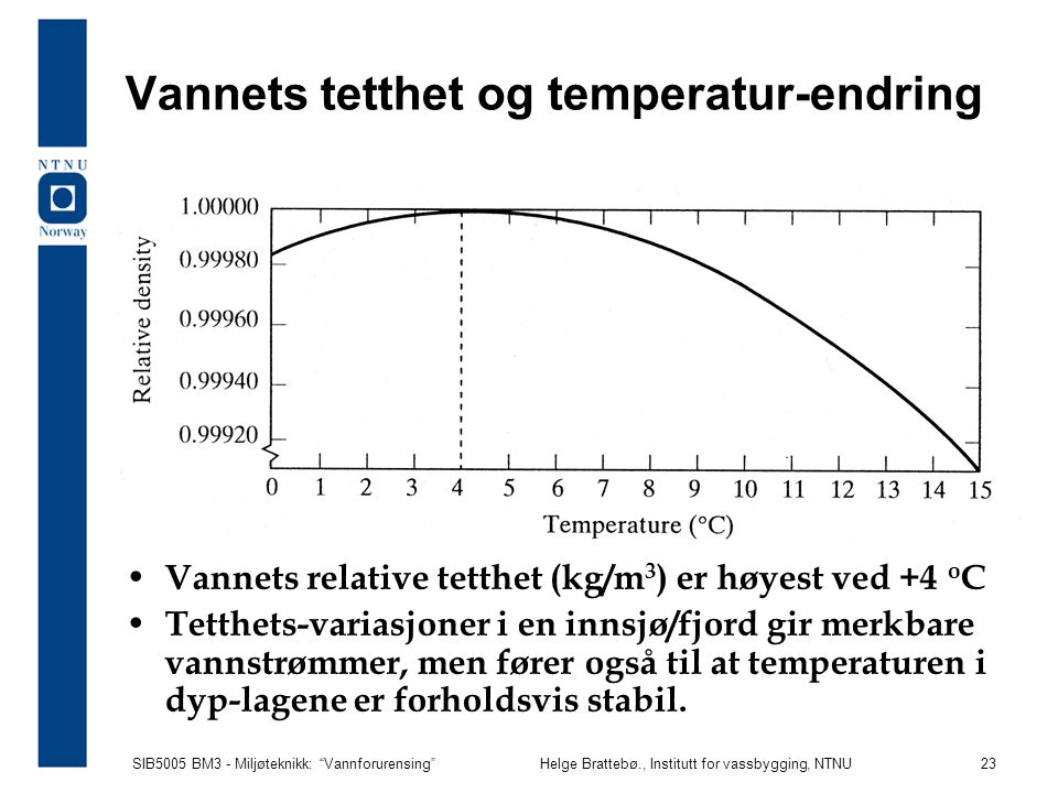 Vannets tetthet og temperatur-endring