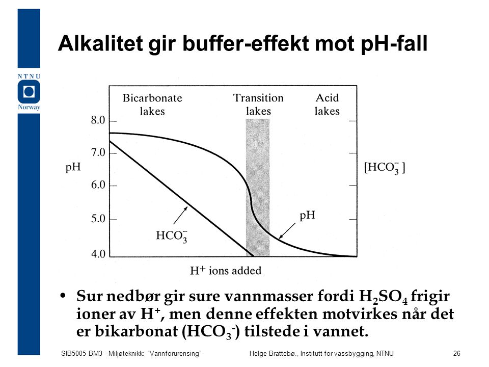 Alkalitet gir buffer-effekt mot pH-fall