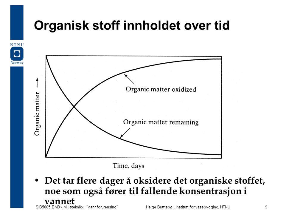Organisk stoff innholdet over tid