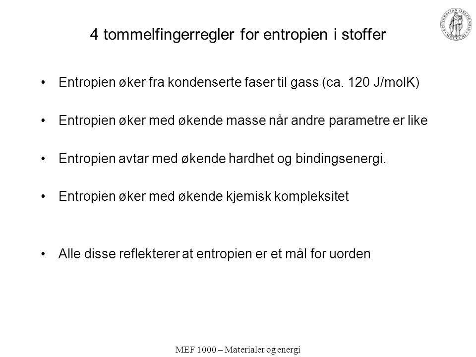 4 tommelfingerregler for entropien i stoffer