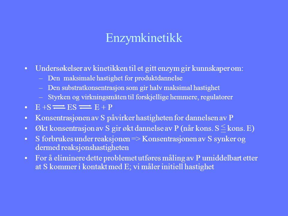 Enzymkinetikk Undersøkelser av kinetikken til et gitt enzym gir kunnskaper om: Den maksimale hastighet for produktdannelse.