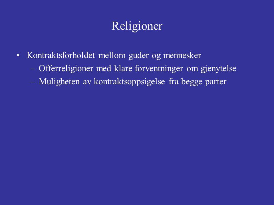 Religioner Kontraktsforholdet mellom guder og mennesker
