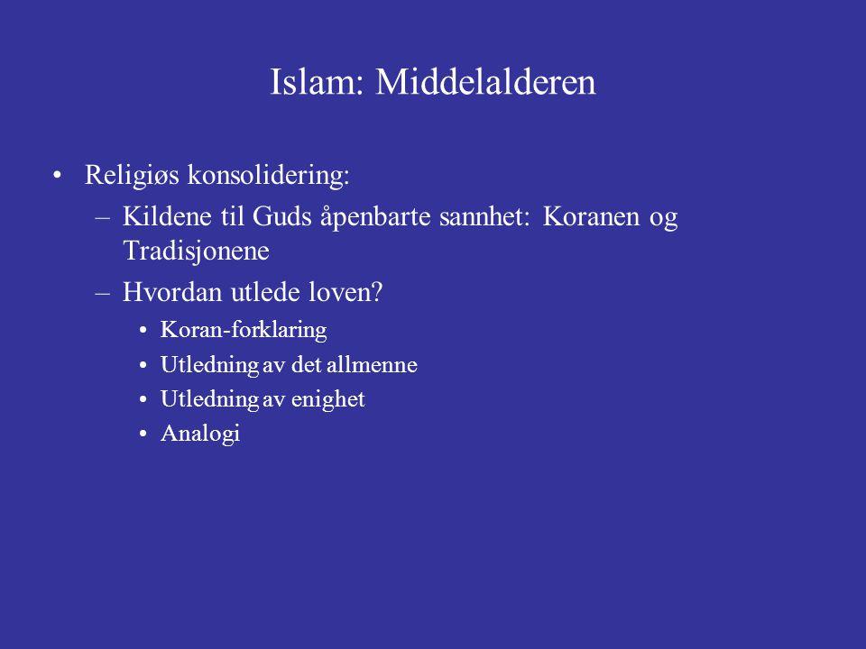 Islam: Middelalderen Religiøs konsolidering: