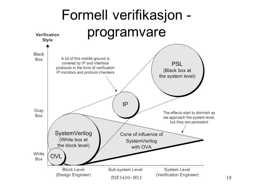 Formell verifikasjon - programvare