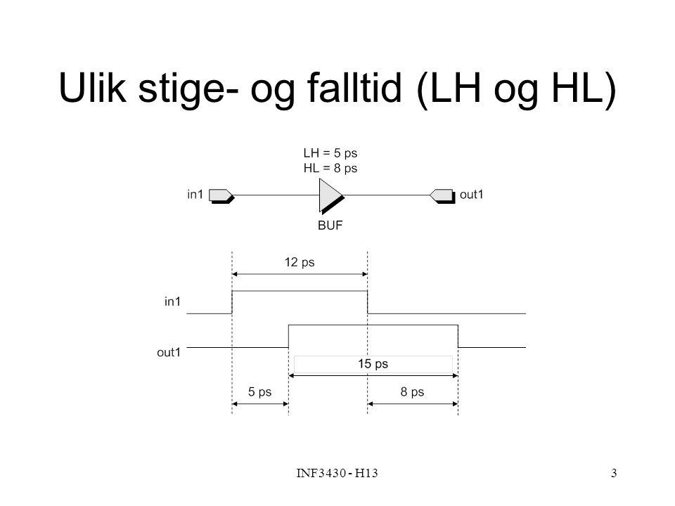 Ulik stige- og falltid (LH og HL)