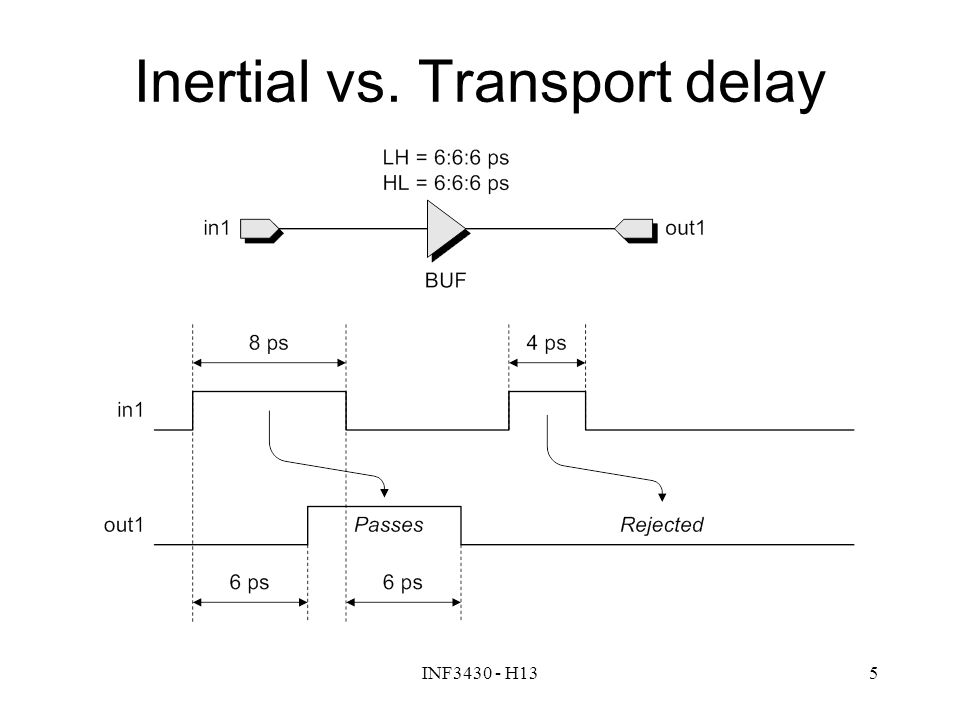 Inertial vs. Transport delay