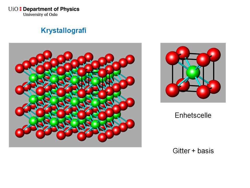 Krystallografi Enhetscelle Gitter + basis