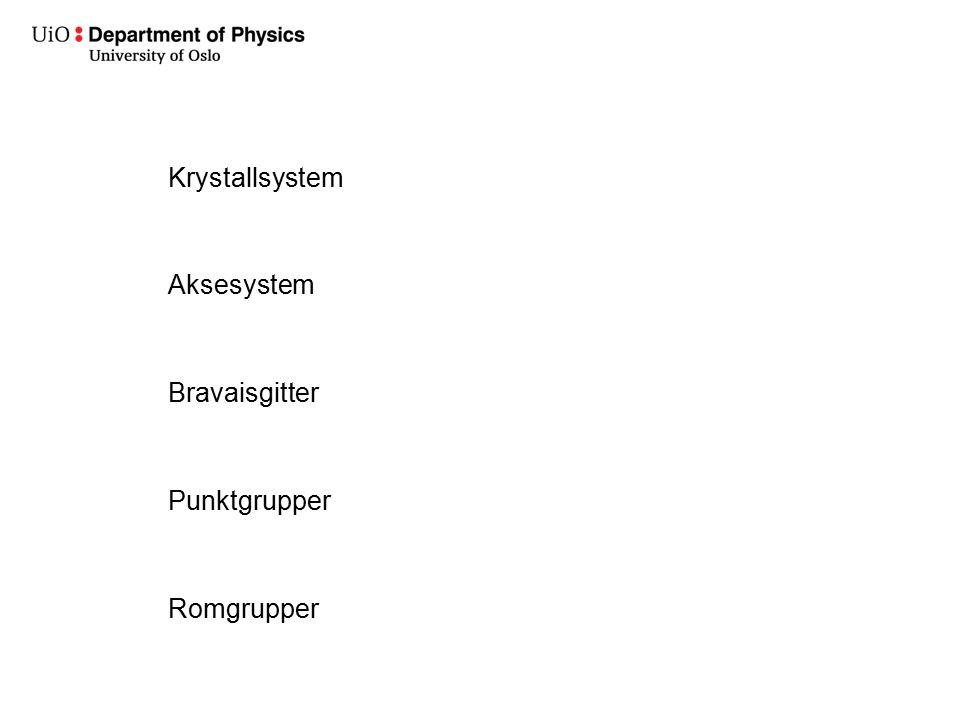 Krystallsystem Aksesystem Bravaisgitter Punktgrupper Romgrupper