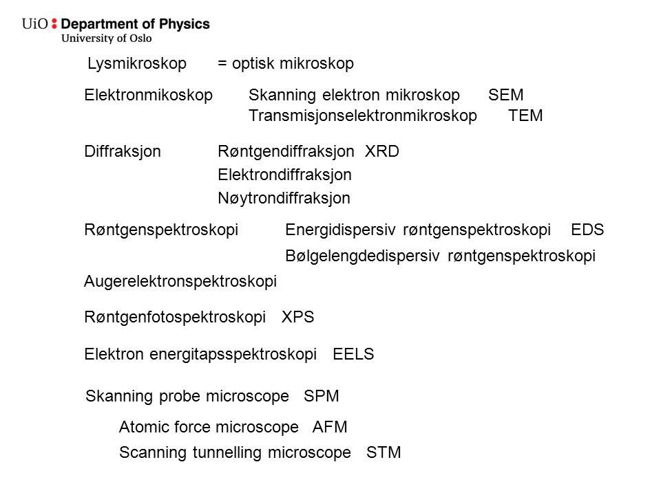 Lysmikroskop = optisk mikroskop. Elektronmikoskop. Skanning elektron mikroskop. SEM. Transmisjonselektronmikroskop.