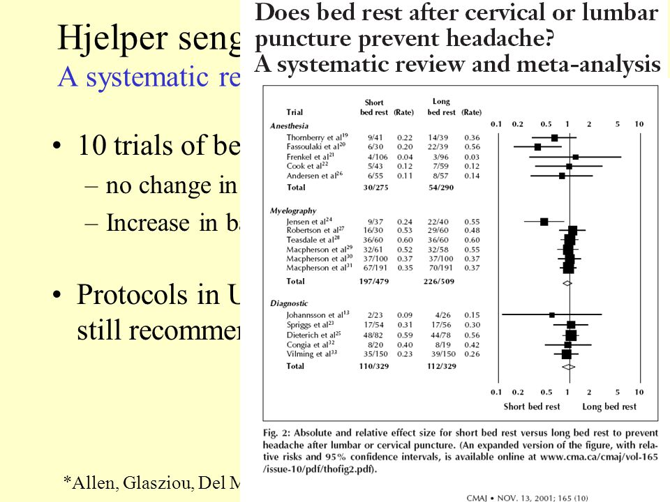 Hjelper sengeleie A systematic review of trials*