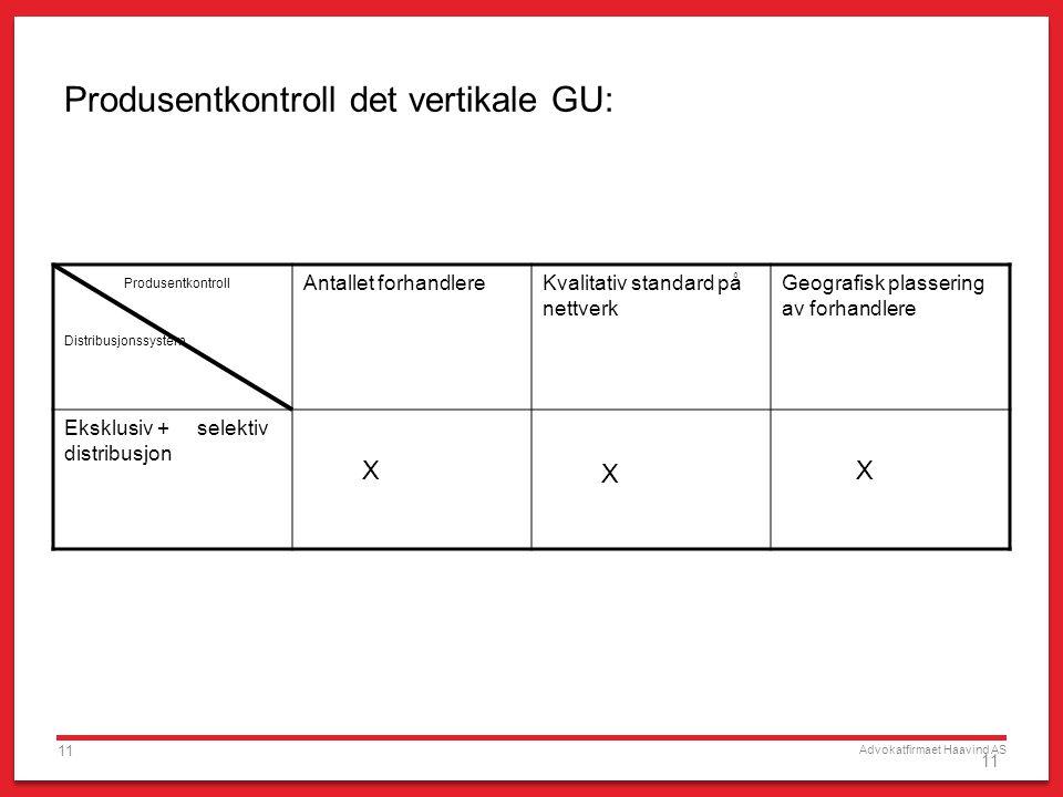 Produsentkontroll det vertikale GU:
