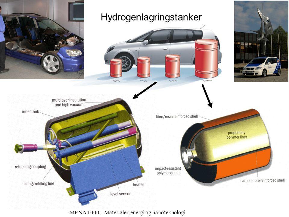 Hydrogenlagringstanker