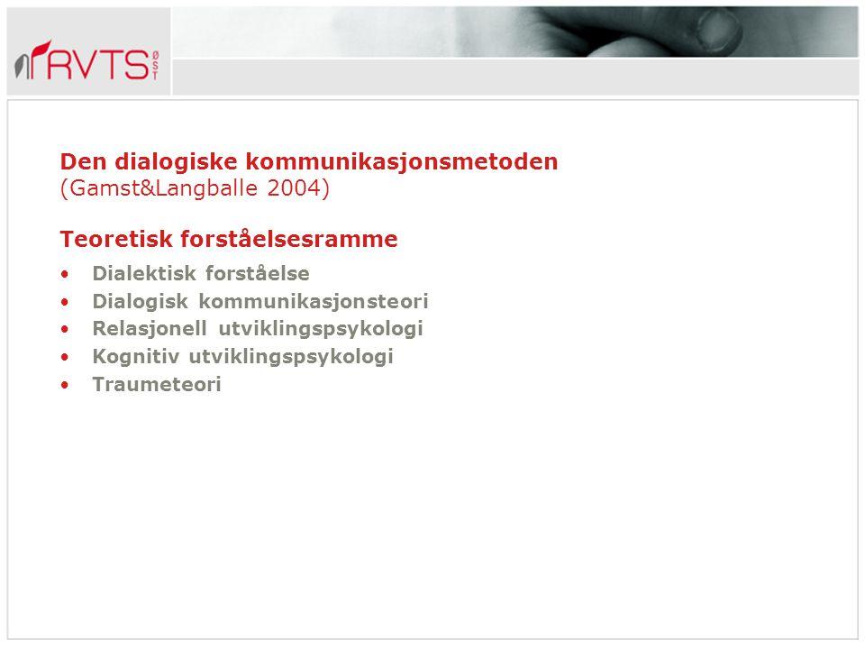 Den dialogiske kommunikasjonsmetoden (Gamst&Langballe 2004) Teoretisk forståelsesramme