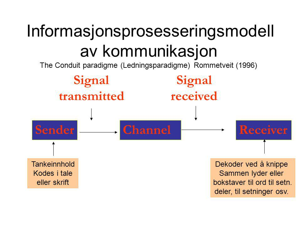 Signal transmitted Signal received
