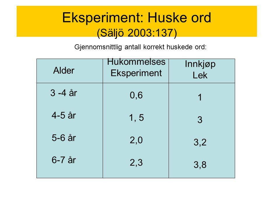 Eksperiment: Huske ord (Säljö 2003:137)