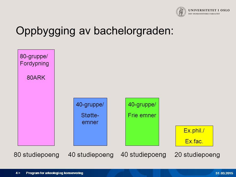 Oppbygging av bachelorgraden: