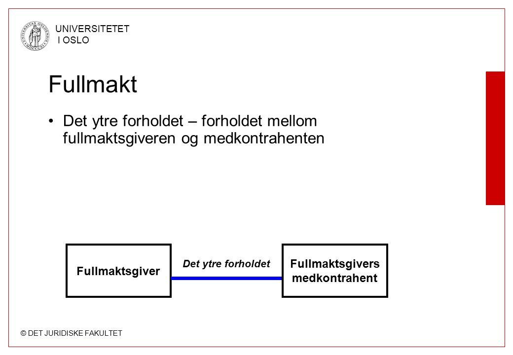 Fullmakt Det ytre forholdet – forholdet mellom fullmaktsgiveren og medkontrahenten. Fullmaktsgiver.
