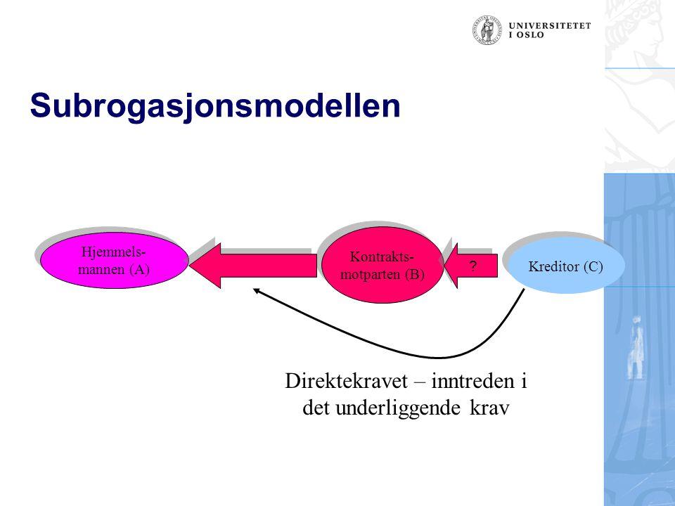 Subrogasjonsmodellen