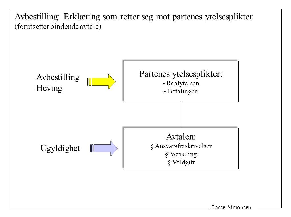 Avbestilling: Erklæring som retter seg mot partenes ytelsesplikter