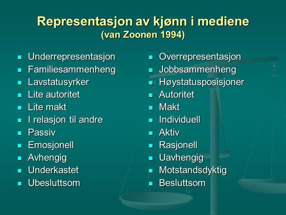 Representasjon av kjønn i mediene (van Zoonen 1994)