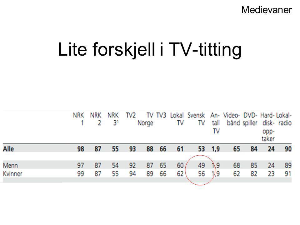 Lite forskjell i TV-titting