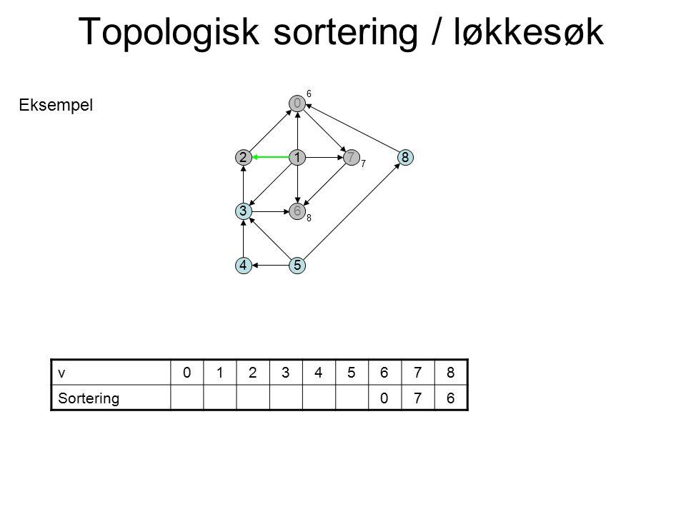 Topologisk sortering / løkkesøk