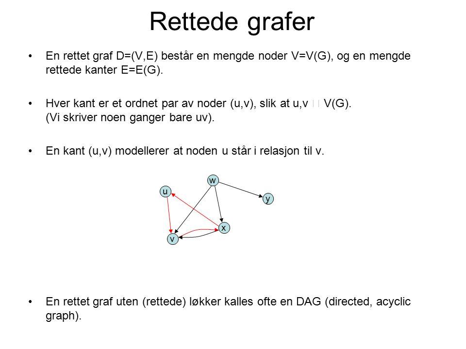 Rettede grafer En rettet graf D=(V,E) består en mengde noder V=V(G), og en mengde rettede kanter E=E(G).