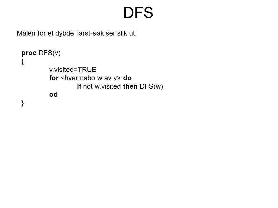 DFS Malen for et dybde først-søk ser slik ut: proc DFS(v) {