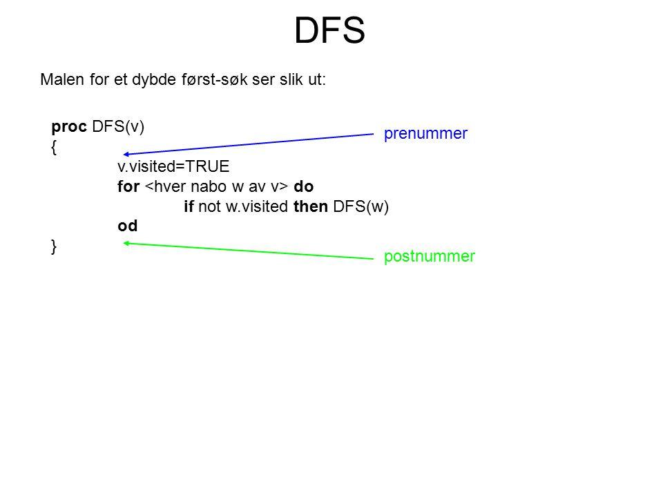 DFS Malen for et dybde først-søk ser slik ut: proc DFS(v) prenummer {