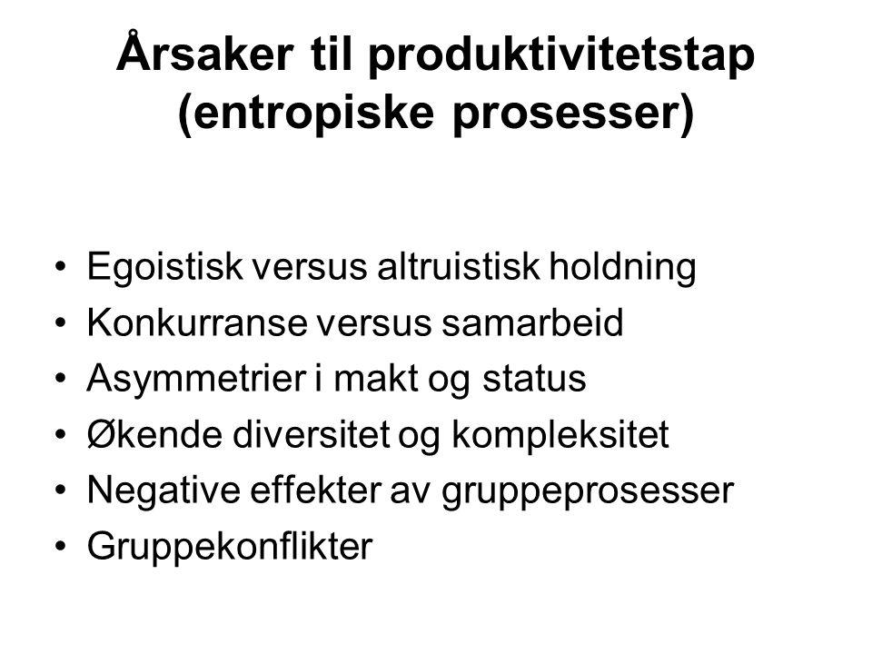 Årsaker til produktivitetstap (entropiske prosesser)