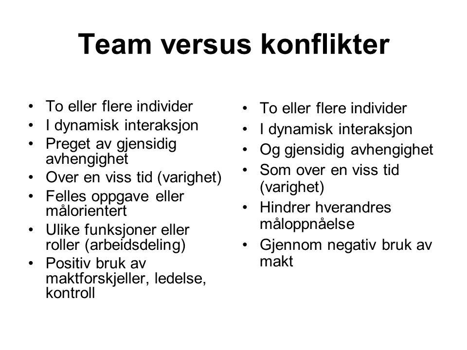 Team versus konflikter