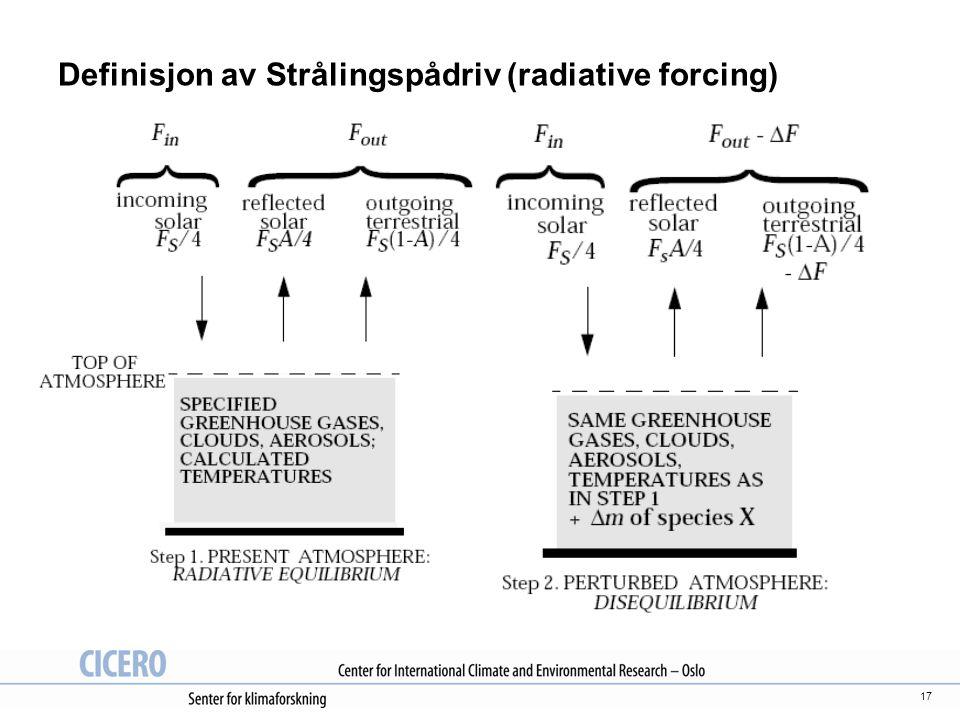 Definisjon av Strålingspådriv (radiative forcing)