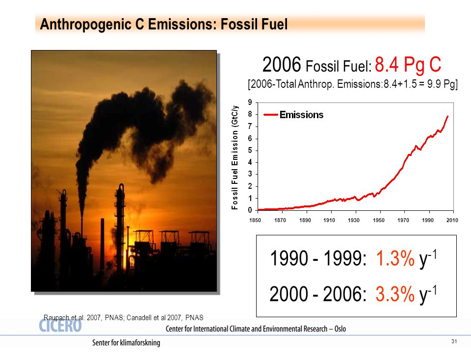 2006 Fossil Fuel: 8.4 Pg C 1990 - 1999: 1.3% y-1 2000 - 2006: 3.3% y-1