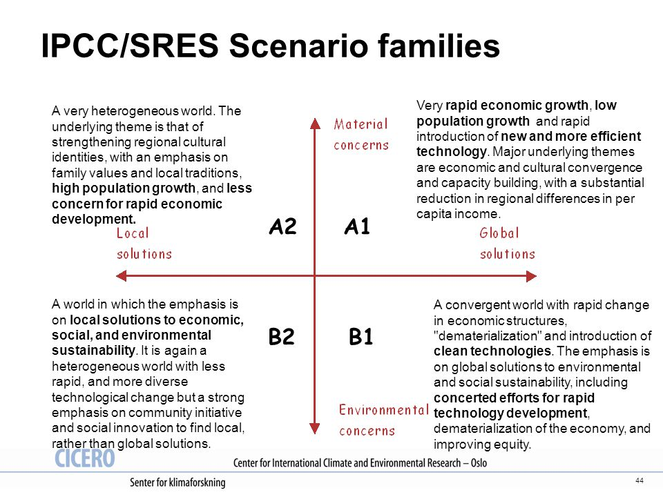 IPCC/SRES Scenario families