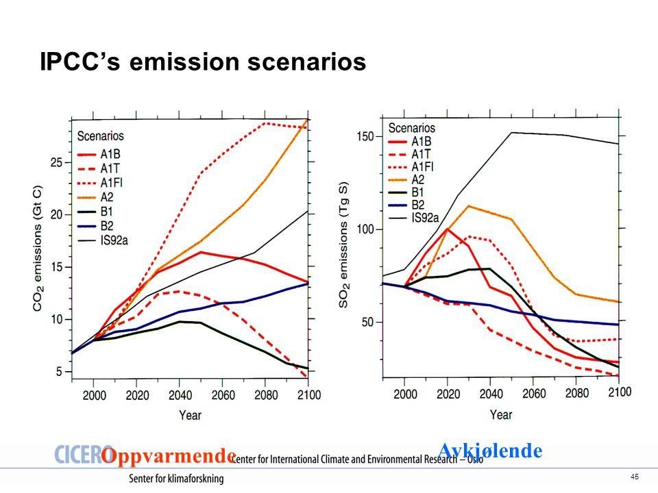 IPCC's emission scenarios