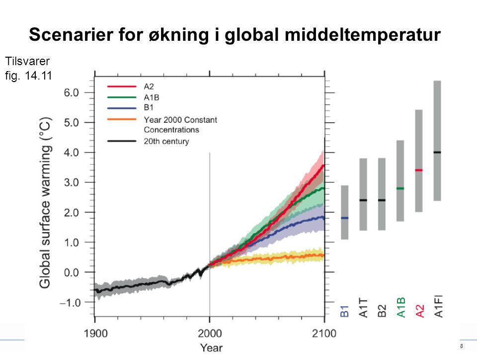 Scenarier for økning i global middeltemperatur