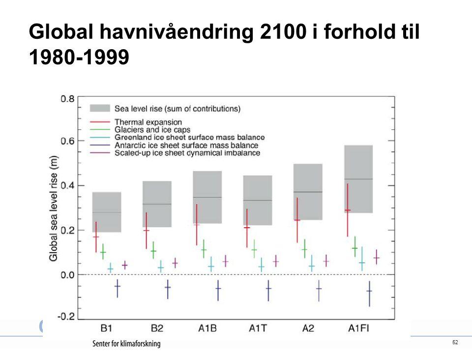 Global havnivåendring 2100 i forhold til 1980-1999