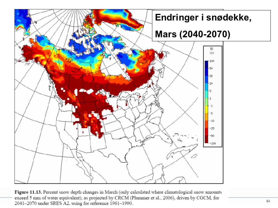 Endringer i snødekke, Mars (2040-2070)