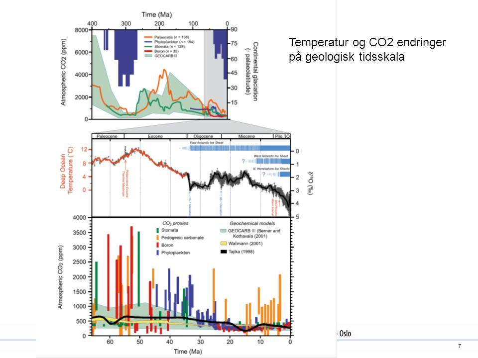 Temperatur og CO2 endringer på geologisk tidsskala